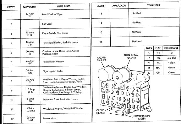 89 jeep wrangler fuse box location 22 best jeep yj digramas images on pinterest | jeep, jeeps ... 1999 jeep wrangler fuse box location