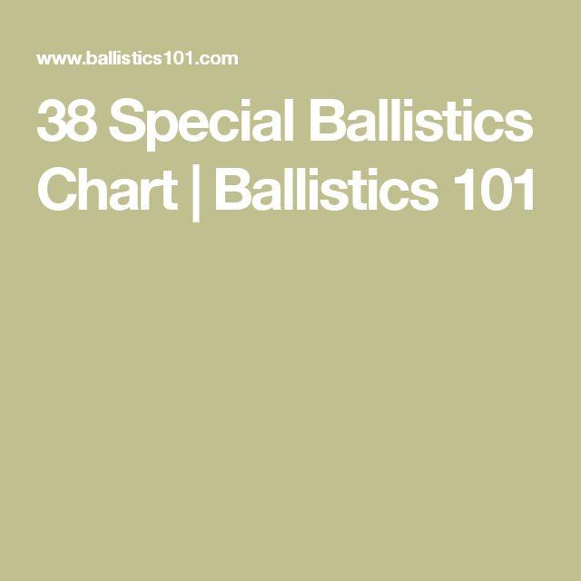 38 Special Ballistics Chart Ballistics 101 vuurwapen lisensies - ballistics chart