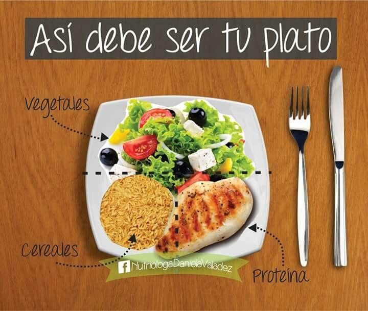 Chic@s  asi debe de ser nuestro plato  para cuidar nuestra salud