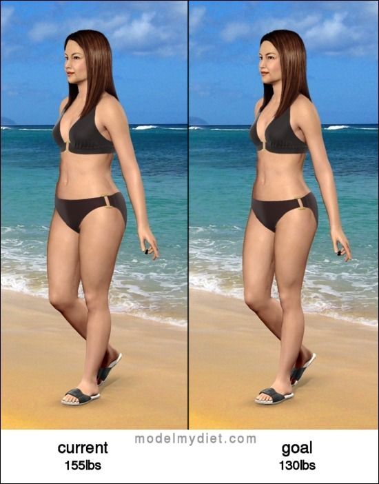 Closer to my goal!!  Try virtual model for motivation,  started at 160lbs goal is 130