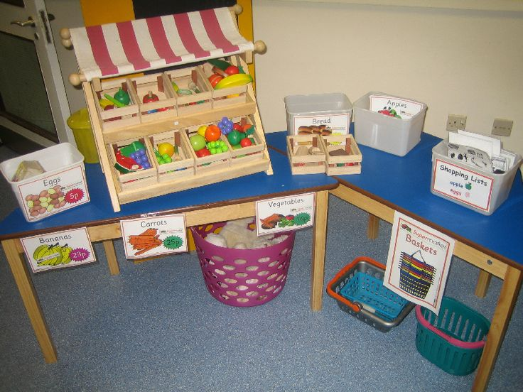 Supermarket role-play classroom display photo - Photo gallery - SparkleBox