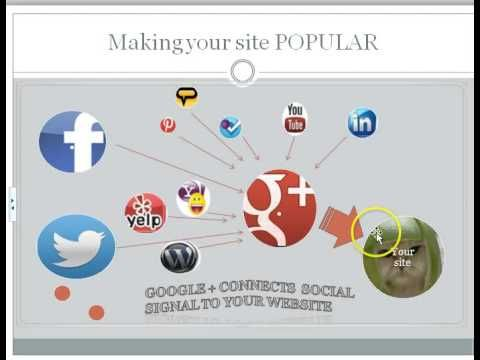 SEO For 2014 and how to make your site popular