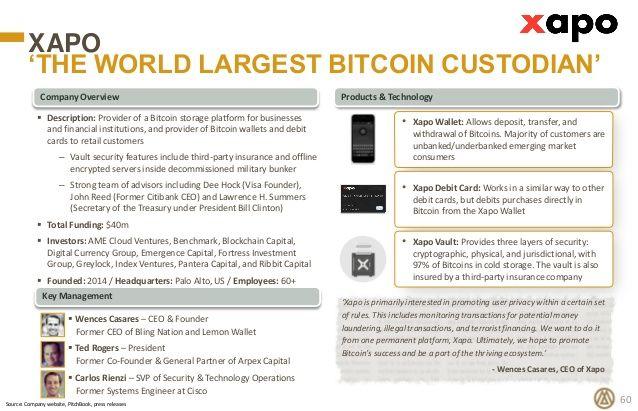 monede ph bitcoin trading