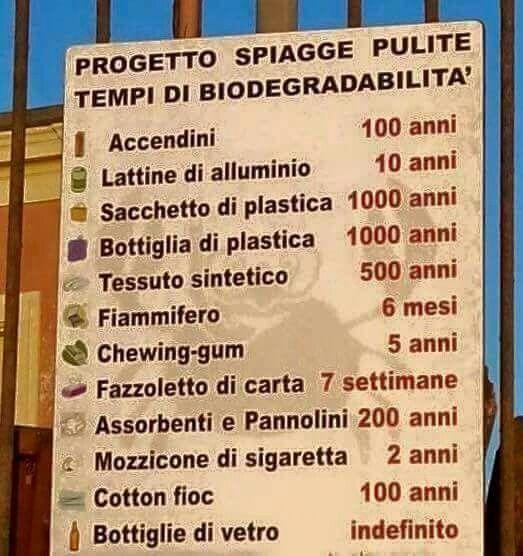 Biodegradale