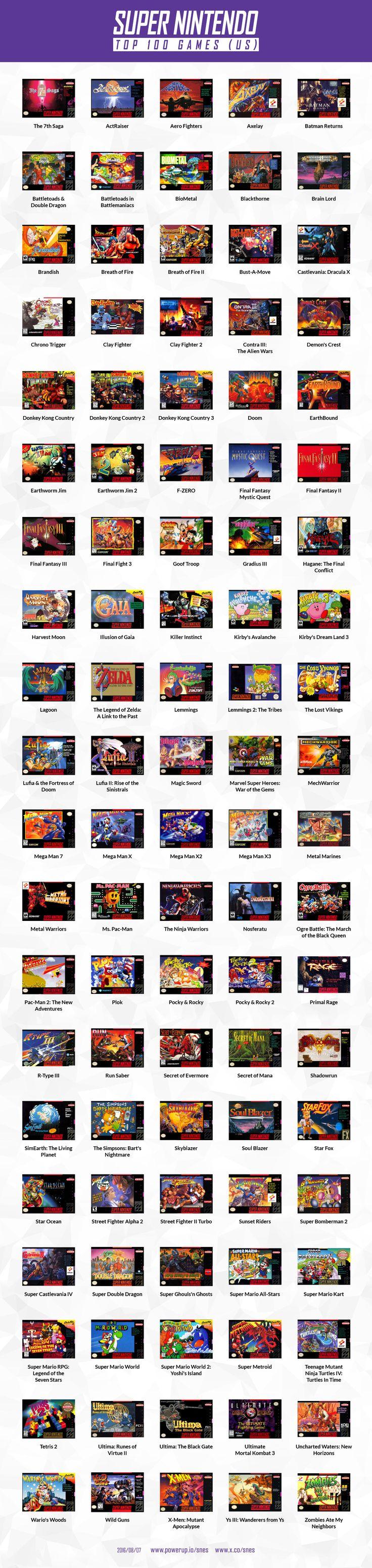 Top 100 Super Nintendo Games (US) - Imgur