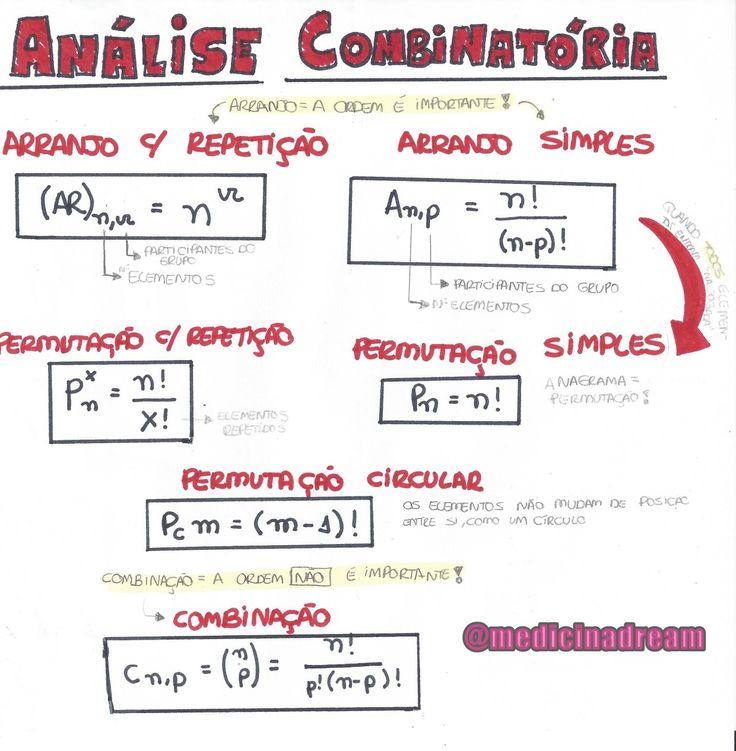 Resumo de Matemática : Analise Combinatória