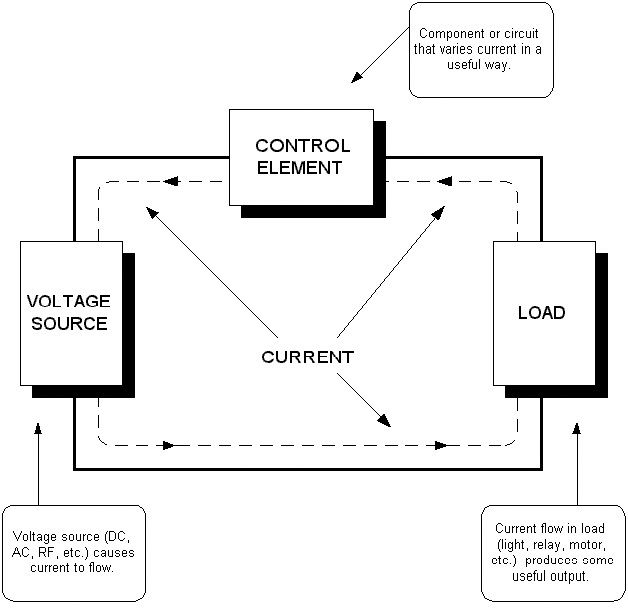 Which Way Does Current Really Flow  Simplified Explanation