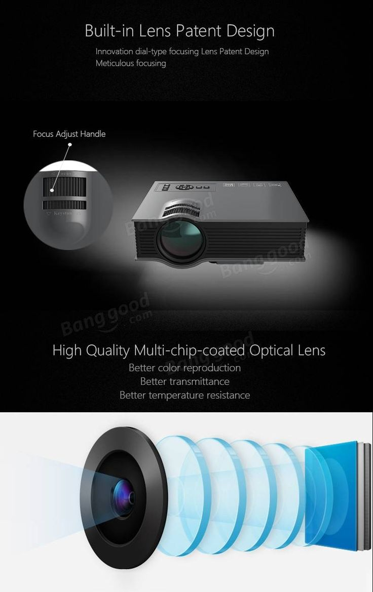 UNIC UC46 LED Projector 1200LM 1080P HD WIFI VGA HDMI SD AV USB Support Miracast DLNA Airplay Home Theater Cinema