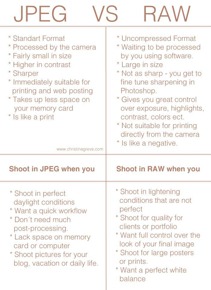 From JPEG to RAW: A Beginners Guide to Start Shooting in RAW Image Mode – The Easy Way: