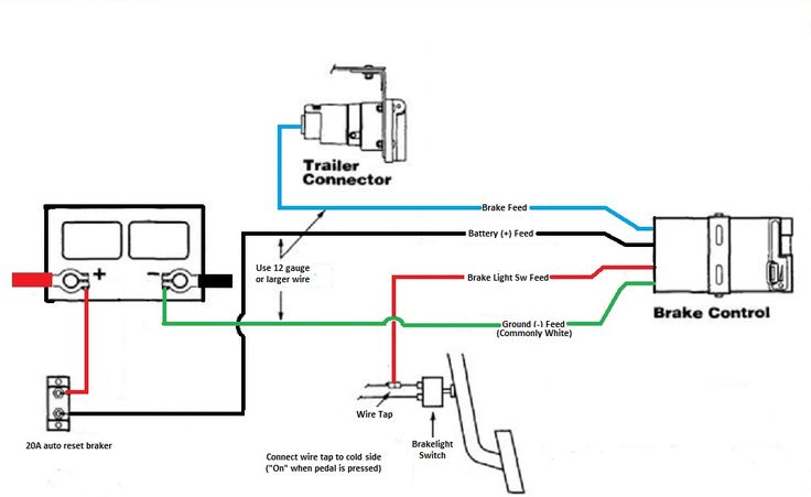 Best 25+ Trailer wiring diagram ideas on Pinterest
