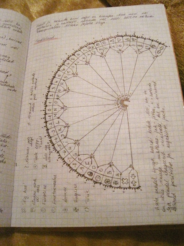 My version of pendulum chart. I've been long thinging what if to just buy a wooden fan and write on it the symbols and use that as portable pendulum chart? Takes much less space and when I need, I can simply fan it out, do the reading and done!