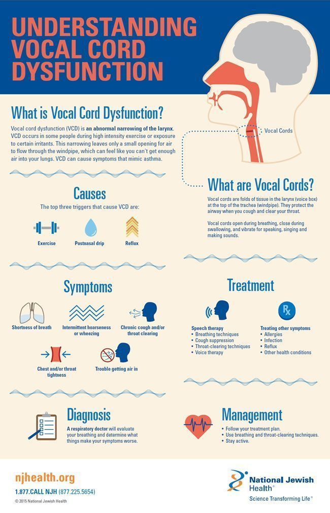 One in four Americans suffers from a serious, chronic or life-threatening respiratory disease. An accurate diagnosis is critical for proper care. If you have shortness of breath with chronic cough, throat clearing, sporadic hoarseness or wheezing, you may have vocal cord dysfunction (VCD), which is often misdiagnosed as asthma. Learn about the symptoms and causes of VCD, and how it is treated. #vcd #vocalcorddysfunction #infographic #healthinfographic #healthtips
