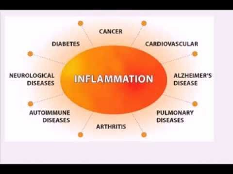 705 best omega 3 health benefits images on pinterest for Best fish oil to reduce inflammation