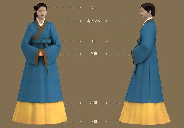 Goryeo Dynasty(AD918-1392) Korean traditional clothes #hanbok 고려도경 근거, 평서민 부녀복식. - 문화콘텐츠닷컴