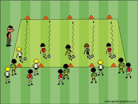 Coach kids relay races competitions for dribbling, turning and passing.