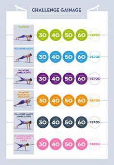 Prêt(e) pour un nouveau challenge ? Avec ce challenge gainage, variez les exercices pour obtenir un corps de rêve. Pour des conseils en vidéo sur les exercices de gainage, rdv ici : Coaching vid...