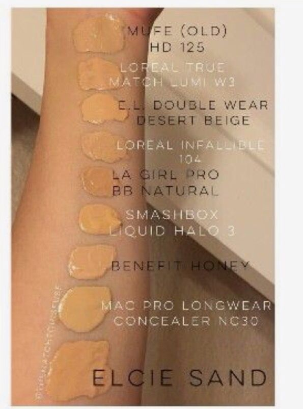Best foundations for olive skin or skin with yellow undertones. Being a teen and having a tight makeup budget drugstore makeup that matches my yellow skin tone is almost impossible. Hope this helps anyone who wants better matching foundation.