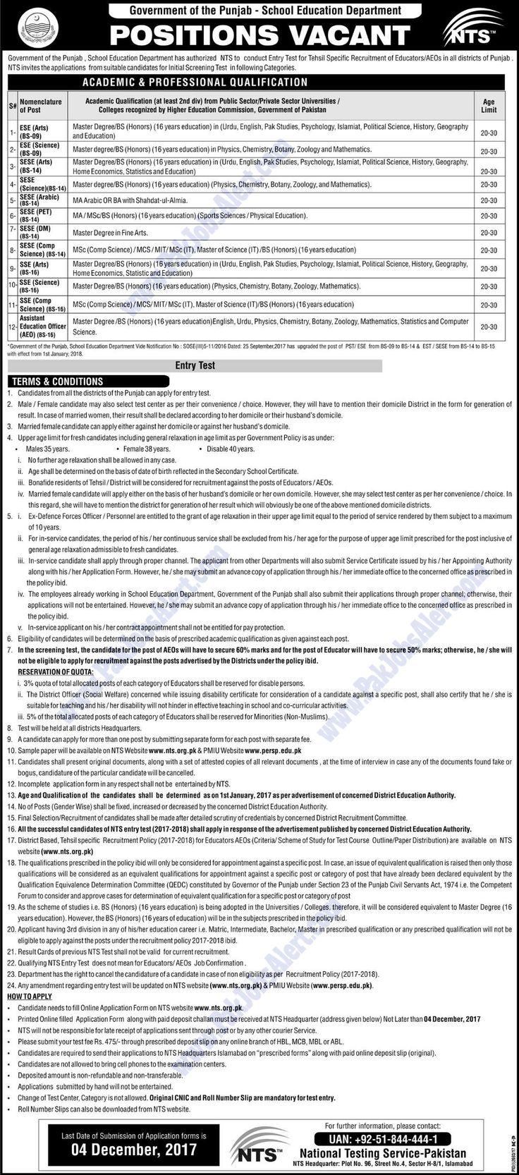 Latest PSED Jobs for Educators 16000+ Vacancies. Punjab School Education Department