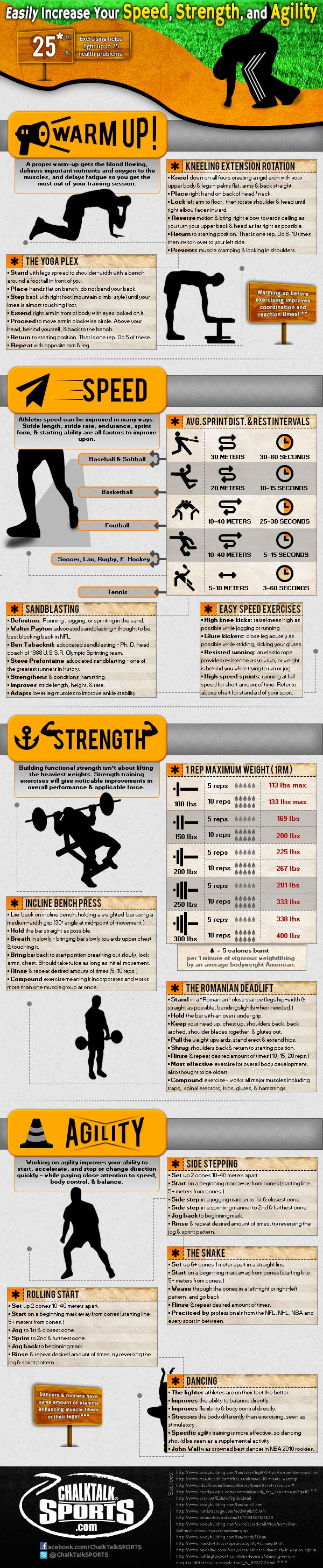 Easily Increase Your Speed, Strength and Agility [INFOGRAPHIC]