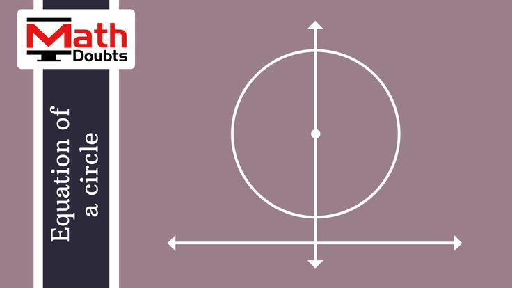 Learn how to develop equation of a circle in algebraic form in mathematics by using geometry when the centre of the circle does not touch the x-axis.