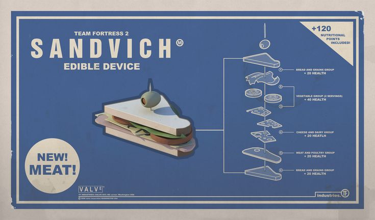"""Learn how to make the """"sandvich"""" from Team Fortess 2!"""
