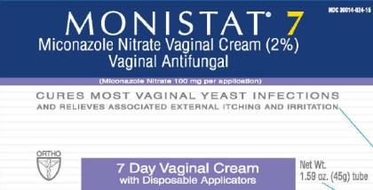 Men, Women, Hair...& Monistat? YES! Monistat 7 cream on your head for Hair Loss!!!
