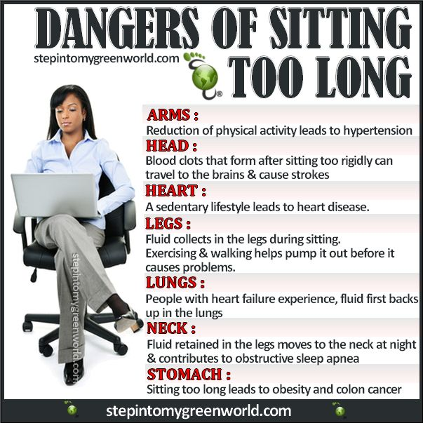 Sedentary Lifestyle: The Dangers Of Sitting Long.