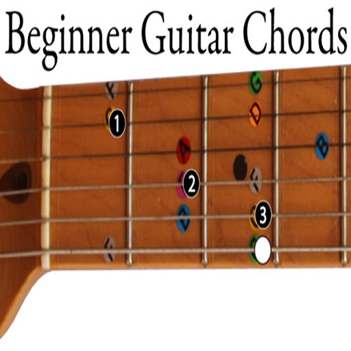 Learn Guitar Chords: 1000+ Ideas About All Guitar Chords On Pinterest