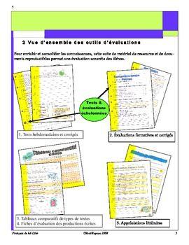 Matériel reproductible en français: excellent comme matériel de devoirs et leçons.