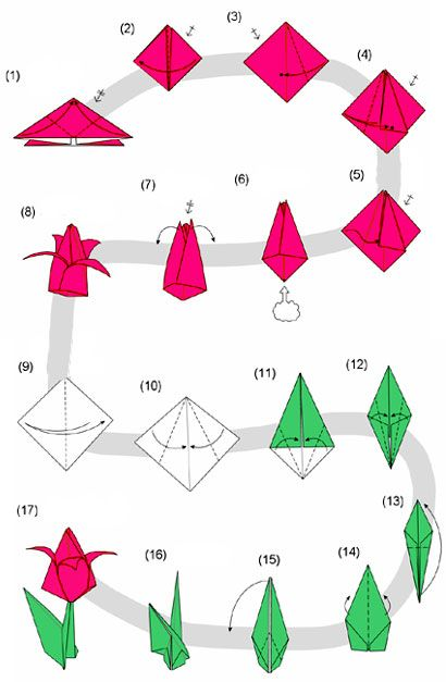 Origami del tulipano. Speciale Pasqua 2016. Sottocoperta.Net: il portale di Viaggi, Enogastronomia e Creatività