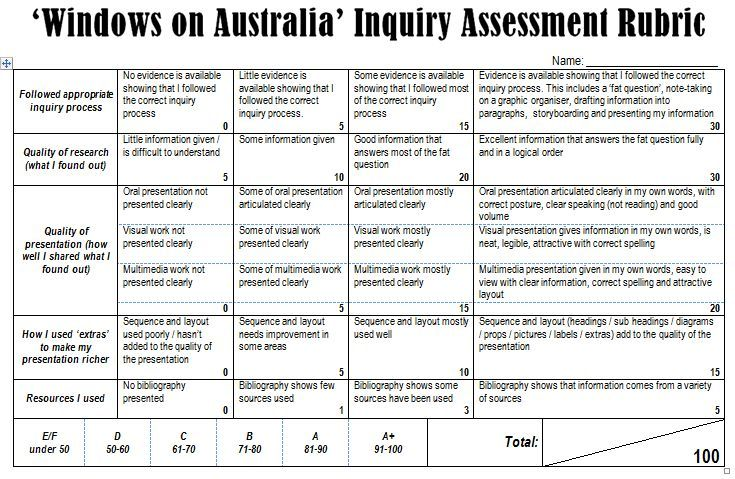 History assessment rubric