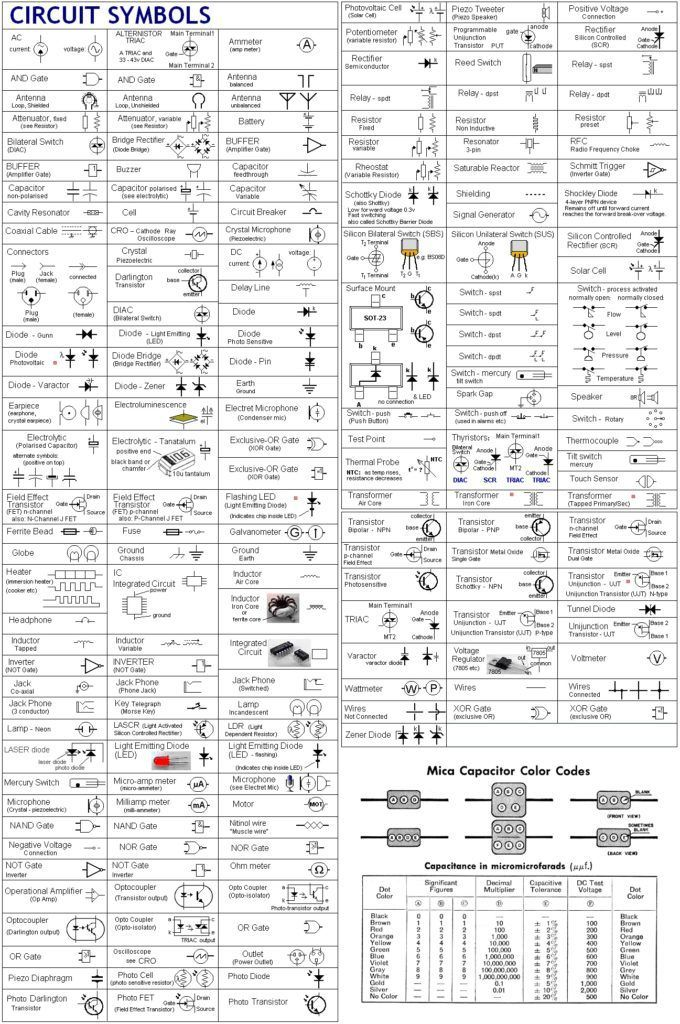 Pinterest The Worlds Catalog Of Ideas Schematic Symbols Chart Electric Circuit A Considerably Complet In 2020 Electronic Schematics Electronics Basics Electric Circuit