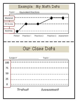 FREE Student Data Sheet- Keeping Track of Data in Reading and Math; great for math notebooks
