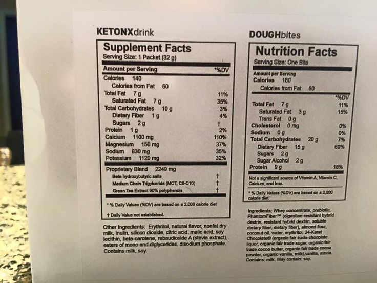Ketopia DOUGH BITES & KETONX INGREDIENTS - Ketopia Group Challenge   The KETO my Heart ...