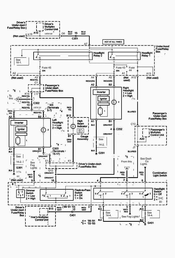 7 Terminal Ignition Switch Wiring Diagram In 2020 Schaltplan Dodge Dakota Ford Explorer