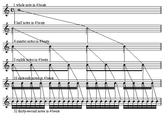 Best Violin Images On   Sheet Music Church Songs