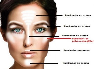 base para la cara maquillaje