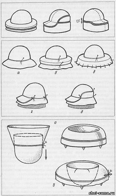 33. Изготовление основных типов формованных изделий - Головные уборы - Всё о шитье
