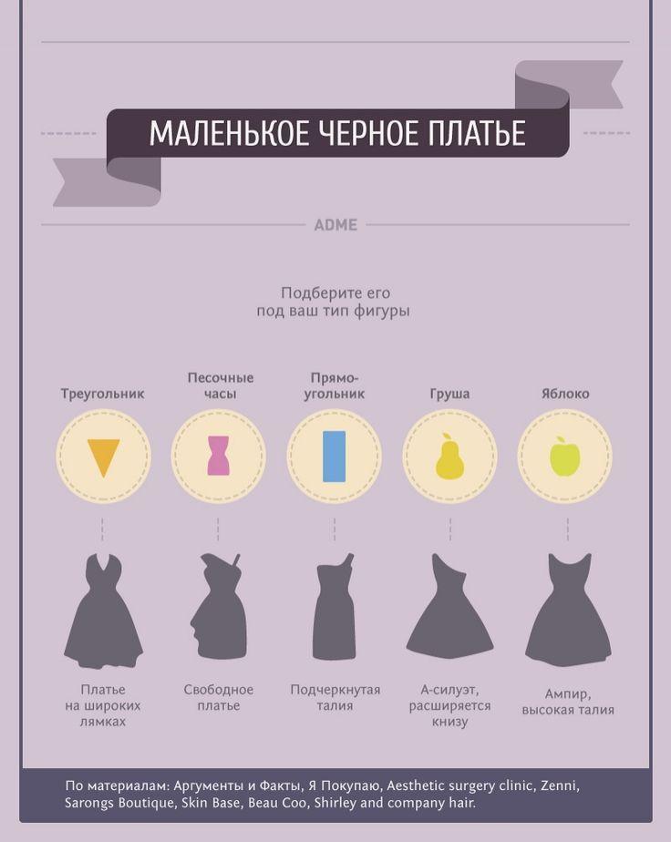 Маленькое черное платье для разных типов женских фигур