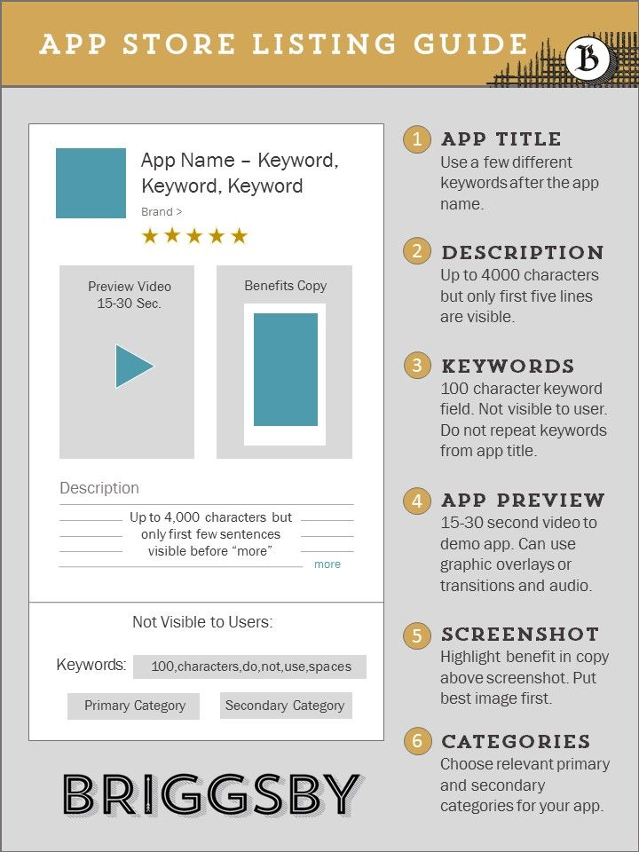 App Store Optimization Listing Checklist | UI/UX | App store, Mobile