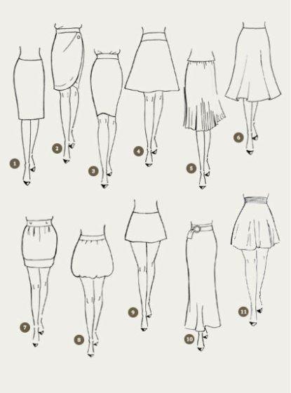 Sobre saias