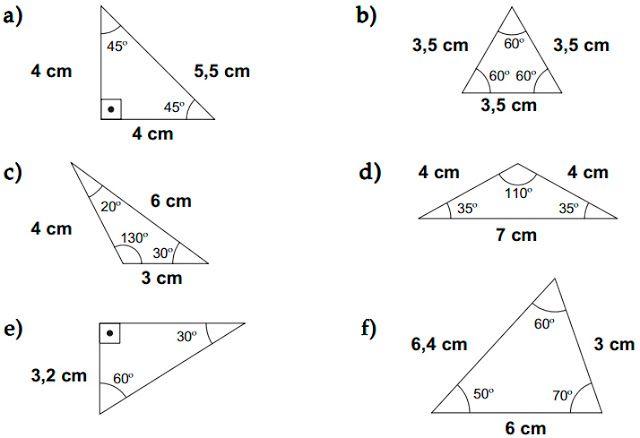 Classificação dos triângulos - Reforço de Matemática