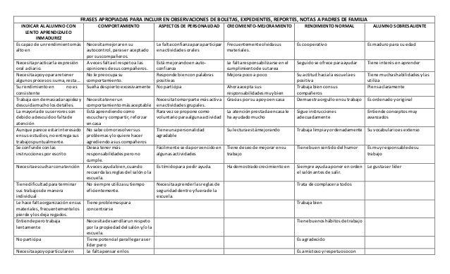 Frases recomendadas  para colocar en las observaciones de cada tipo de alumno