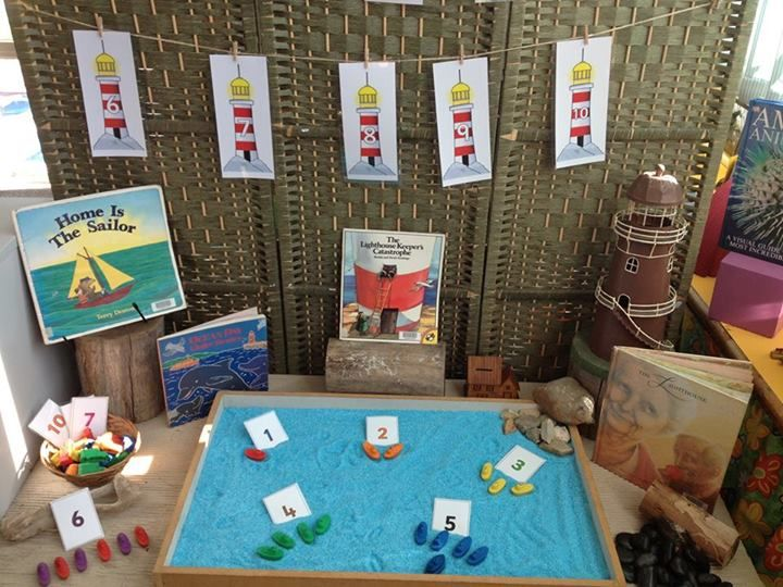 "An inviting sensory 'lighthouse interest' area with a basket of number cards to offer a provocation for matching & counting groups... at St Helens District High School Kindergarten ("",)"