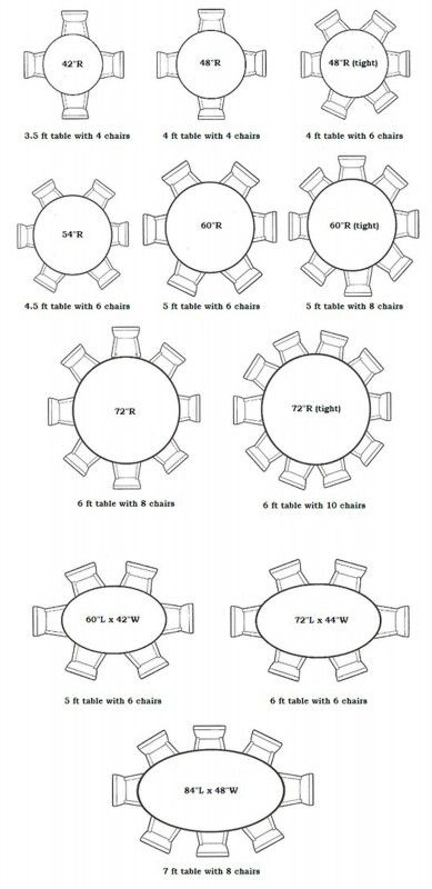 Round table charts: interior designer of asheville north carolina kathryn greeley uses table charts to help with appropriate seating sizes and capacities