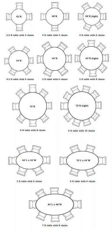 Round table charts: interior designer of asheville north