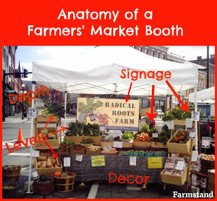 Anatomy of a farmer's market booth radical_root