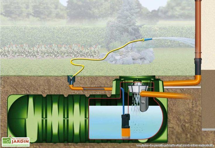 Cuve récupérateur d'eau Enterré Li-Lo Confort 1500 L