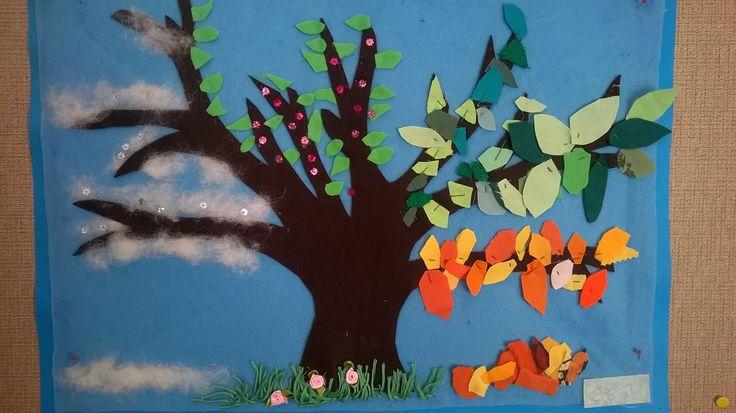Vuodenaikapuu ompelemalla. Talvi huovutettiin, kevätlehdet ja -kukat liimaamalla, kesän ja syksyn lehdet ompelemalla. Ruoho alhaalla ryijypistolla.