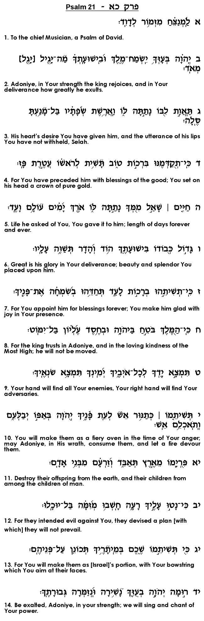 Psalm 21 : God answers prayers!